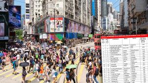 Oto najdroższe ulice handlowe świata. Nowy ranking