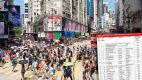 Najdroższe ulice handlowe świata