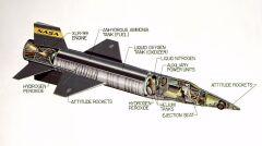 Przekrój X-15. Widać wyraźnie, że jego głównym elementem były wielkie zbiorniki paliwa rakietowego. Za kokpitem jest przedział na eksperymenty i elektronikę