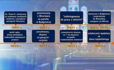 Pytania o kościelne procedury ws. walki z pedofilią. Biskup Tyrawa nie przyznaje się do winy