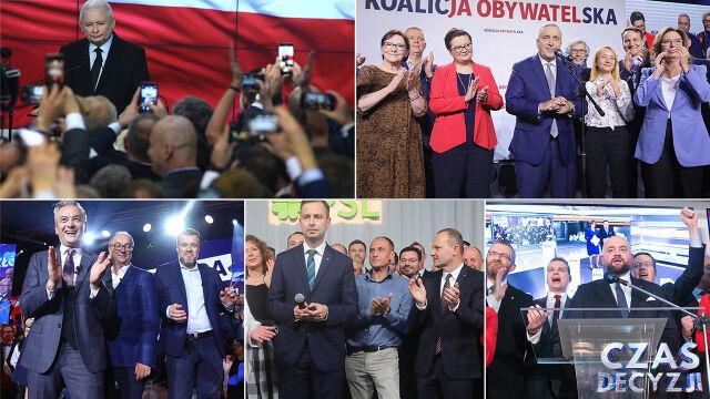 Sondażowe wyniki wyborów: PiS pozostaje u władzy, w Sejmie pięć ugrupowań