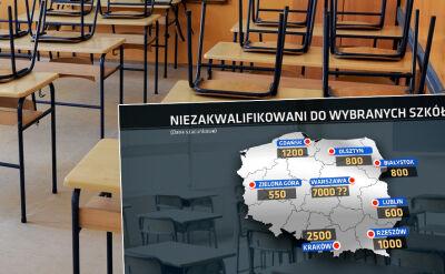 Ilu uczniów nie dostało się do wybranych szkół