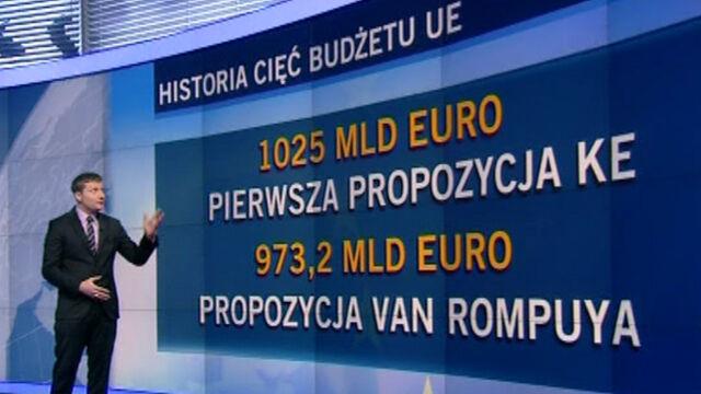 Jakie są wydatki z budżetu UE?