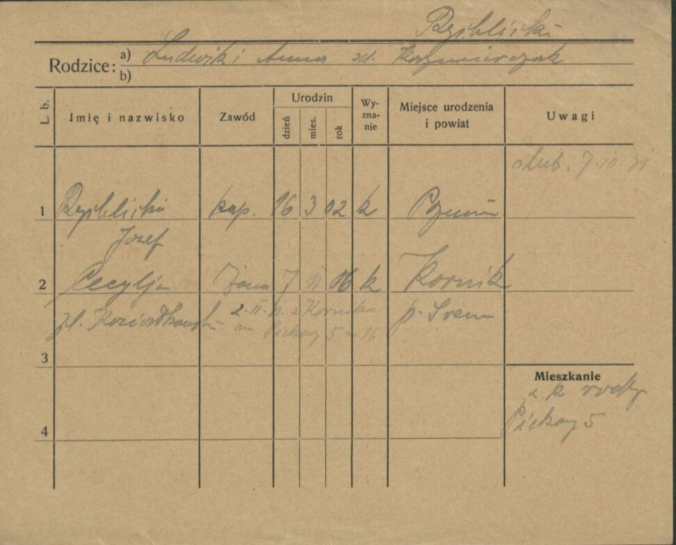 Przyrodni bracia Ludwika Kaźmierczaka nazywali się Rychliccy