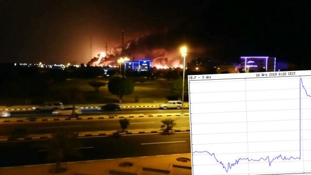 Po ataku kurs ropy ostro w górę