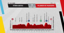 Profil 7. etapu Vuelta a Espana 2020