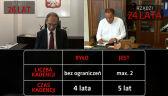 Samorządowi rekordziści