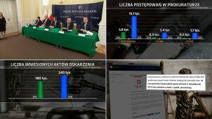 Pogarszają się statystyki prokuratury.