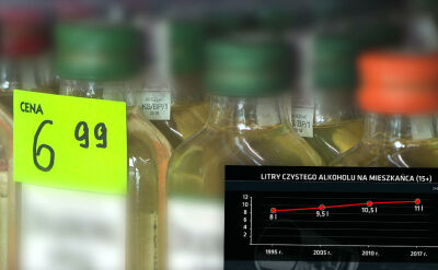 Rośnie spożycie alkoholu w Polsce