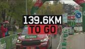Podsumowanie 18. etapu Vuelta a Espana