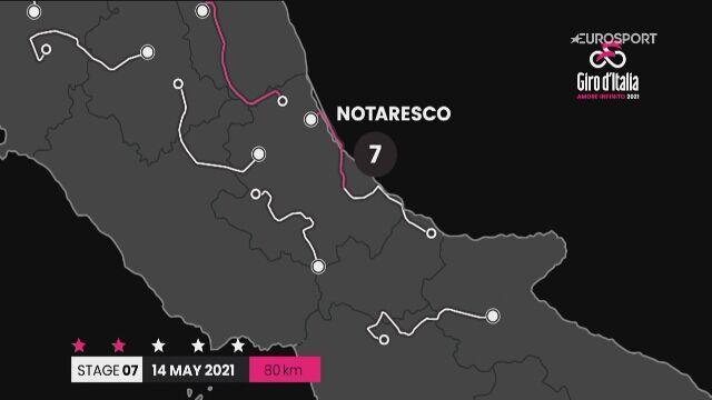 Podsumowanie 7. etapu Giro d'Italia