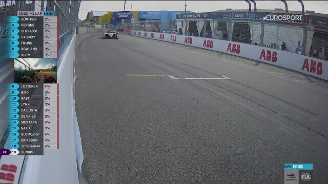 Podsumowanie 10. rundy ePrix Formuły E