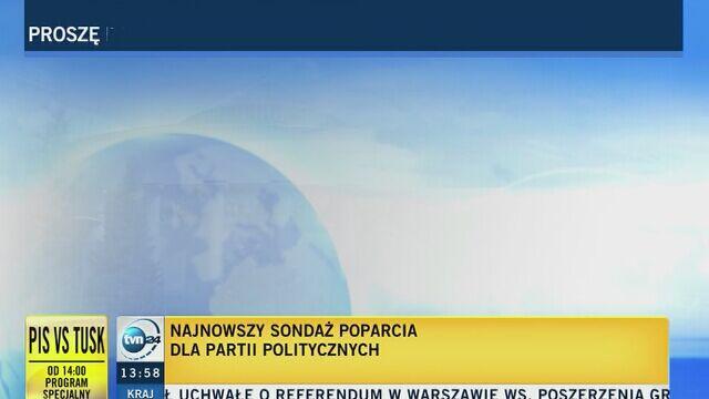"""Sondaż dla """"Faktów"""" TVN i TVN24 przeprowadzony w dniach 7-8 marca"""