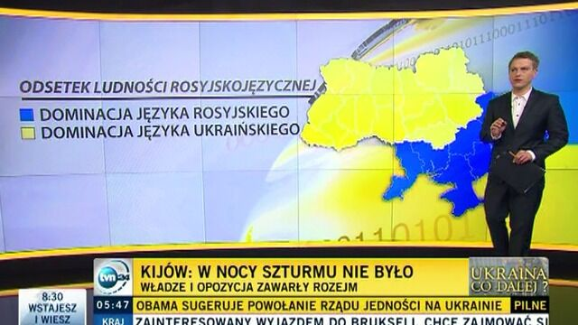 Wewnętrzny podział Ukrainy