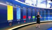 Wyniki sondażu exit poll IPSOS dla TVN24