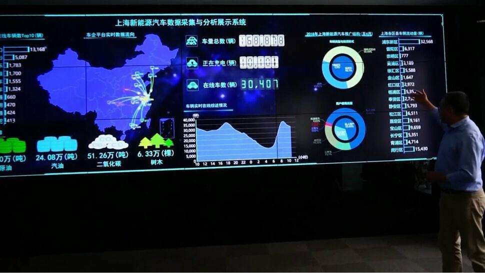 """Dane o prędkości i o położeniu. Samochody elektryczne częścią """"ogromnej siatki inwigilacyjnej"""""""