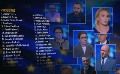 """Rekordowa liczba posłów i senatorów walczy o europarlament. """"Chcą przypomnieć o sobie"""""""