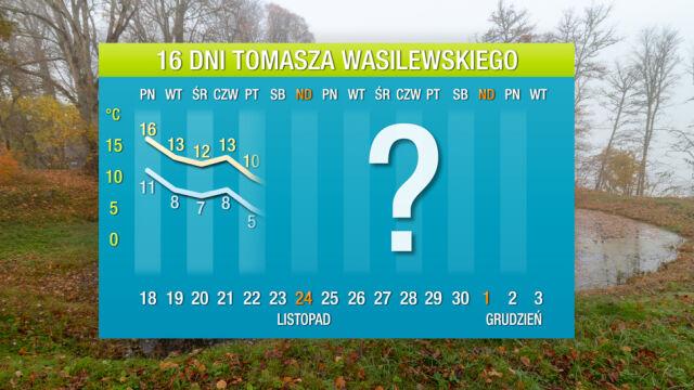 Wasilewskiego pogoda na 16 dni: wkrótce zrobi się dużo chłodniej