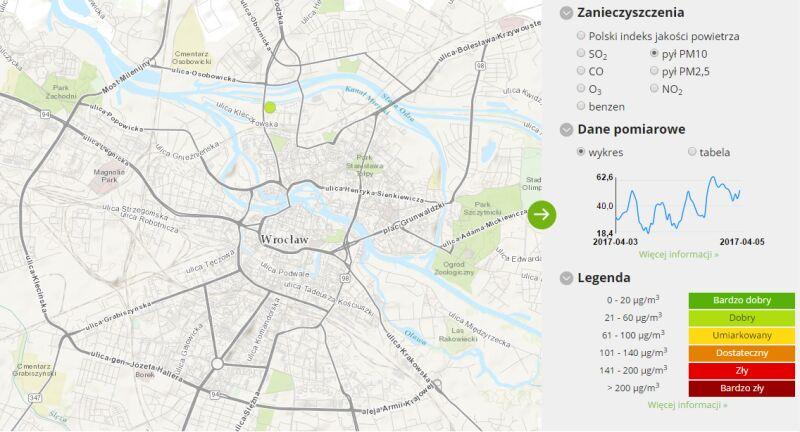 Jakość powietrza we Wrocławiu (GIOŚ)